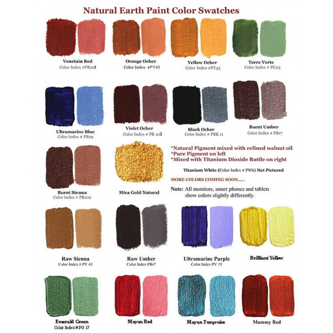Natural Earth and Mineral Pigments