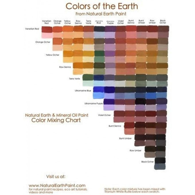 Colour Mixing Charts